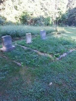 Collier Family Cemetery