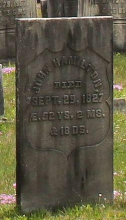 John H. Hamilton