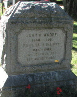 John Castle Whorf