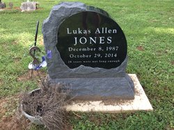 Lukas Allen Jones