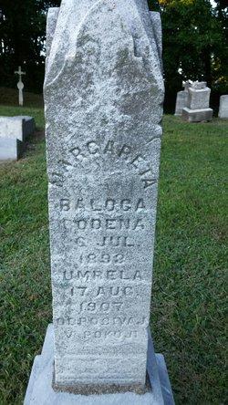 Margareta Baloga