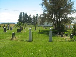 Holy Trinity Anglican Church Cemetery