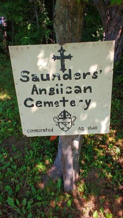Saunders' Anglican Cemetery