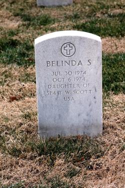 Belinda S Scott