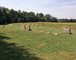 Osborne Family Cemetery