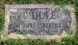Bertha Biddle