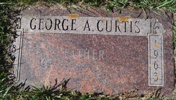 George Almon Curtis