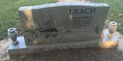 Charles James Leach