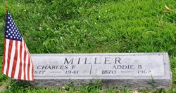 Charles Franklin Miller
