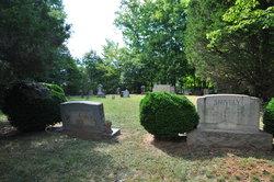 Alexander Ingram Cemetery