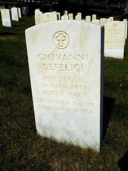 Giovanni Defelici