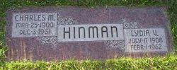Charles Milan Hinman