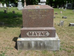 William Mayne