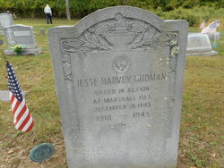 Jesse Harvey Hudman