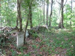 Samuel Adams Cemetery
