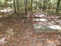 Robinson-Harris Family Cemetery