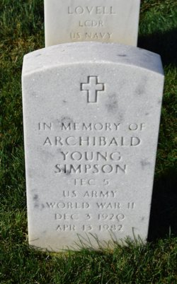 Archibald Young Simpson