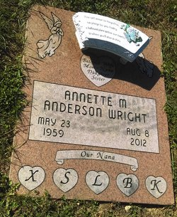 Annette M. <I>Anderson</I> Wright