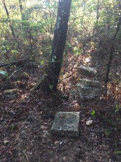Barnes-Choate Cemetery