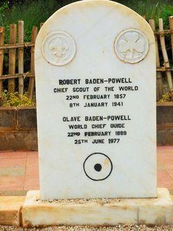 Robert Baden Powell 1857 1941 Find A Grave Memorial