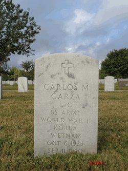 Carlos M Garza