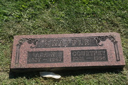 Ada M. Chapple