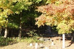 Holt-Mitchell Cemetery