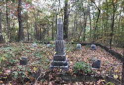 Suddath Family Cemetery