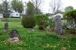 Daniel James Family Cemetery