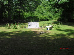 Boggs Family Cemetery