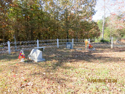 Haskins Family Cemetery