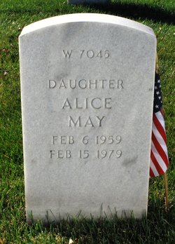 Alice May Arbuckle
