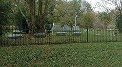 Harrison Family Cemetery