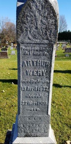 Arthur Wery