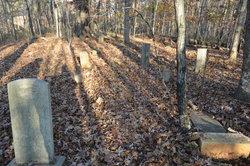 Robertson-Altice Cemetery