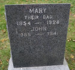 Mary Kleth