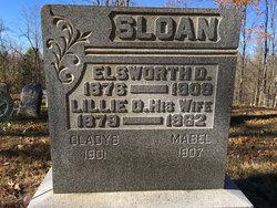 Gladys Sloan