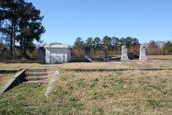 James Thomas Braswell Family Cemetery