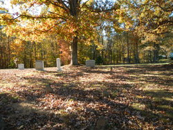 Jefferson Family Cemetery, Penhook