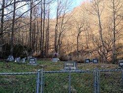 Turner Family Cemetery