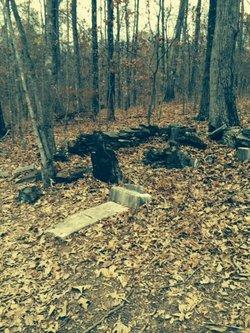 Ratchford-Harkins Cemetery