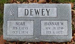 Hannah <I>Wiggins</I> Dewey