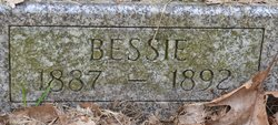 Bessie Hollingsworth
