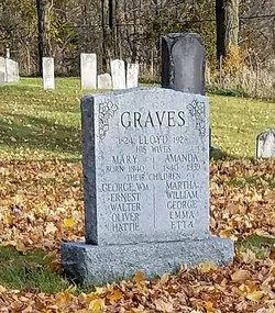 Etta Ernesline Graves