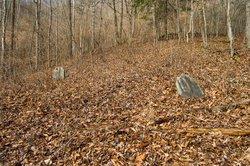 Kelly Minix Cemetery
