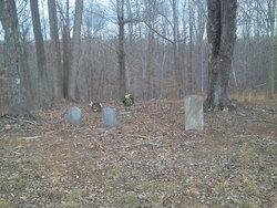 James Dunmore Dameron Family Cemetery