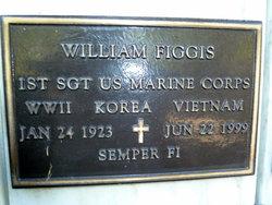 William Figgis