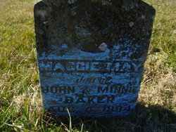 Maggie May Baker