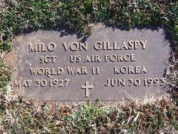 Milo Von Gillaspy