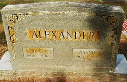 Nannie Alexander